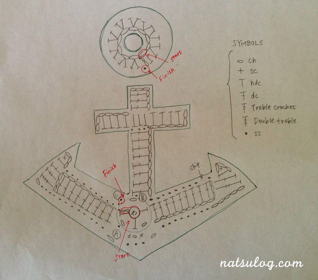 Free crochet pattern natsulog instruction ccuart Gallery
